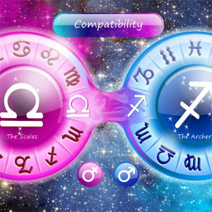 Concept of Horoscope Matching