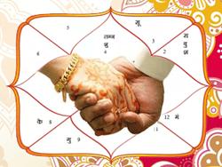 horoscope-matching